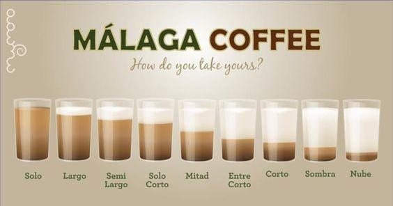 Koffie in Málaga